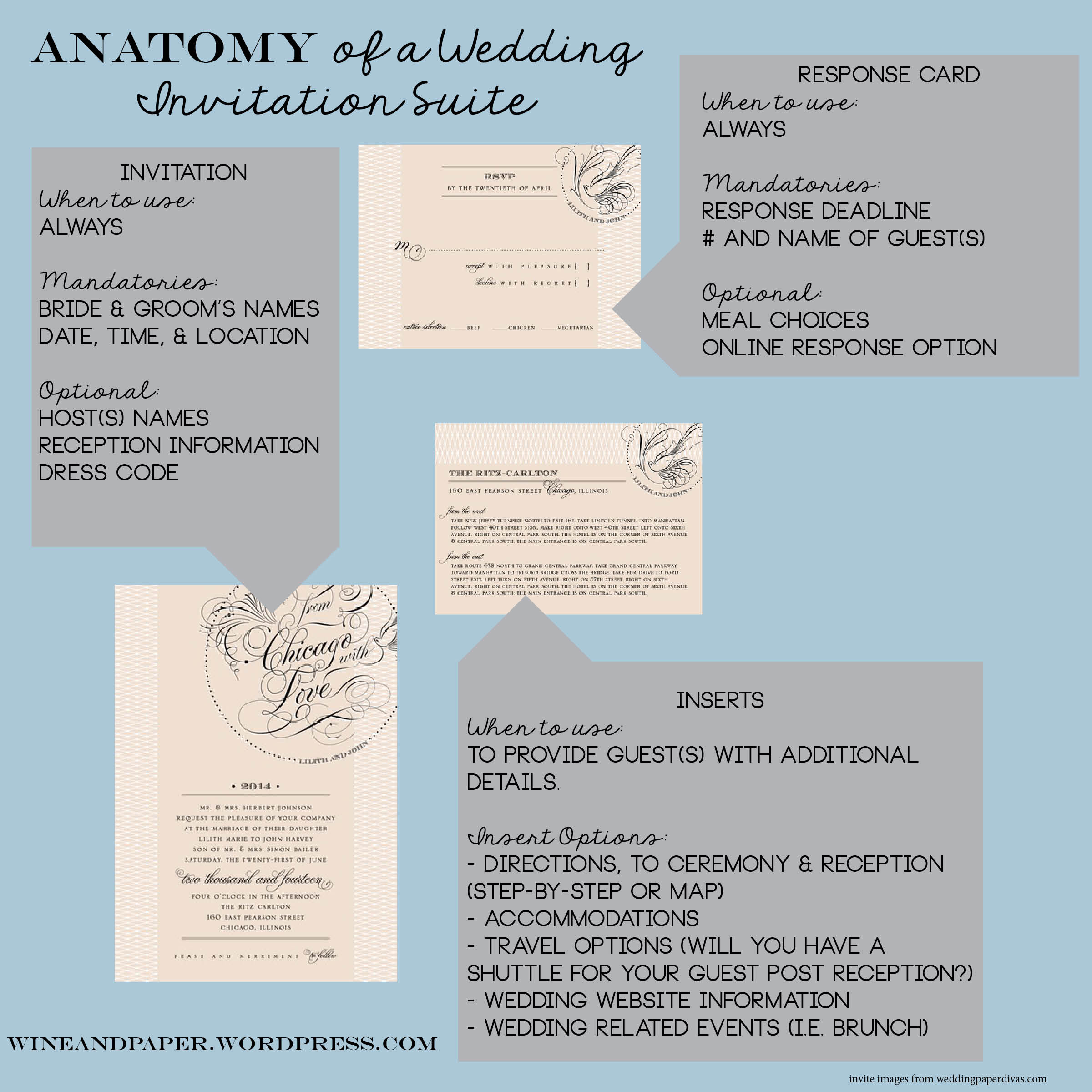 The anatomy of a wedding invitation suite wine paper for Wedding invitation suite what to include
